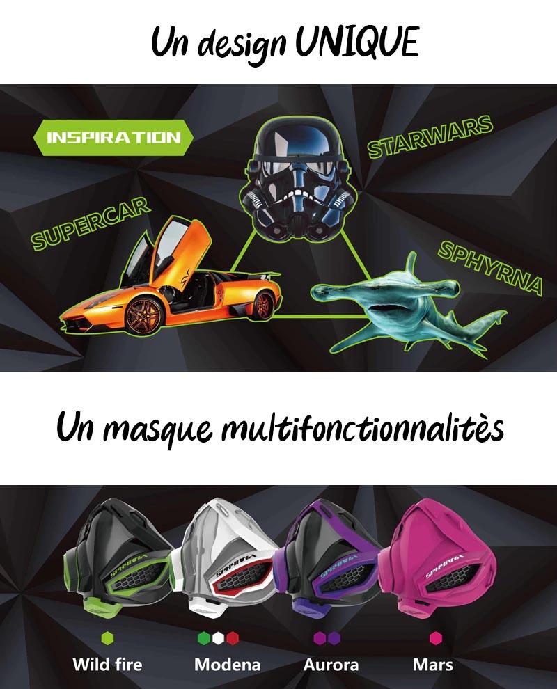masque sportif et anti-pollution TWTOPSE